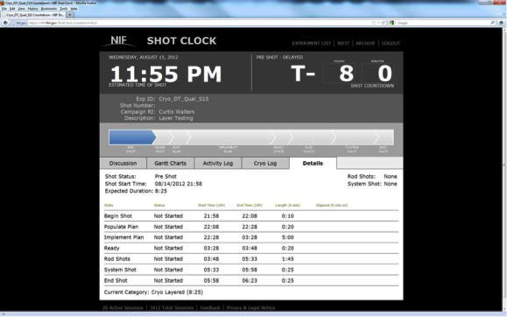 Figure 8-5. Shot Clock showing the progression of an experiment through the execution phases of the control system.